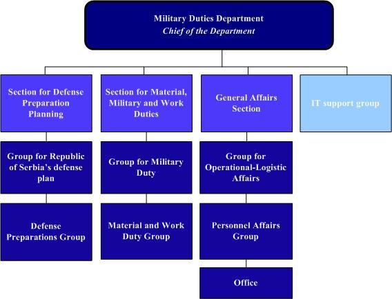 general affairs department